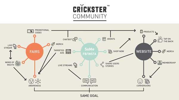 crickster
